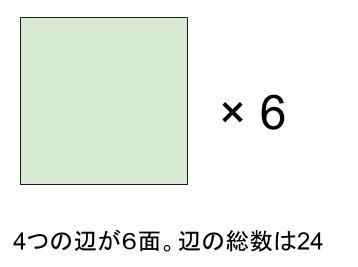 中学数学・高校受験chu-su- 空間図形 正多面体 図3