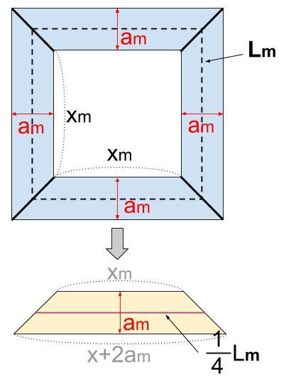 中学数学・高校受験chu-su- 中3 式による説明 正方形と中央の道 台形分割 図2-2