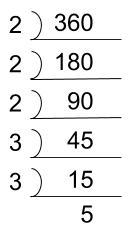 中学数学・高校受験chu-su- 素数 素因数分解 連除法 はしご算