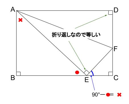 中学数学・高校受験chu-su- 証明 直角三角形 2-2-2