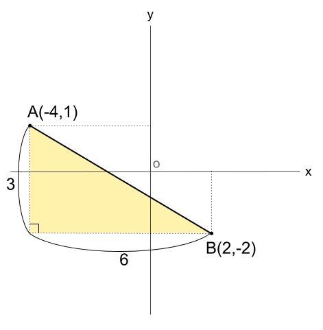 中学数学・高校受験chu-su- 座標平面 三平方の定理 図4