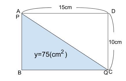 中学数学・高校受験chu-su- 2乗に比例 動点 1-3