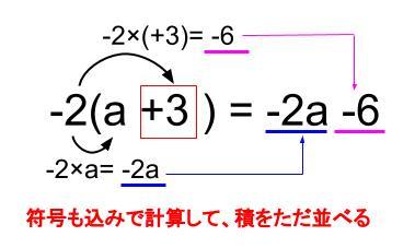 中学数学・高校受験chu-su- 分配法則 図3