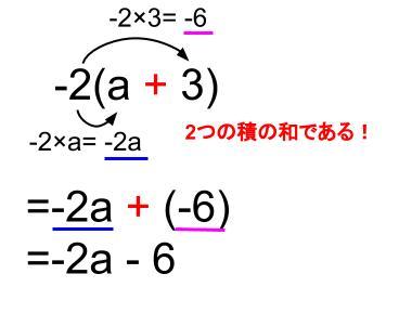 中学数学・高校受験chu-su- 分配法則 図4