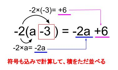 中学数学・高校受験chu-su- 分配法則 図5