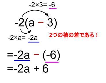 中学数学・高校受験chu-su- 分配法則 図6-2