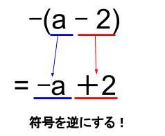 中学数学・高校受験chu-su- 分配法則 図8