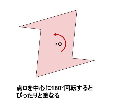 中学数学・高校受験chu-su- 点対称 図1