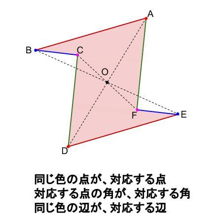 中学数学・高校受験chu-su- 点対称 図2