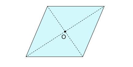 中学数学・高校受験chu-su- 点対称 図3