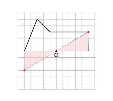 中学数学・高校受験chu-su- 点対称 図5
