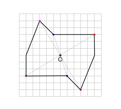 中学数学・高校受験chu-su- 点対称 図7