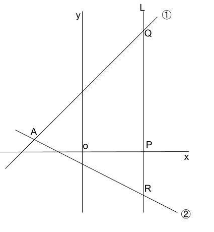 中学数学・高校受験chu-su- 一次関数と三角形の面積 図1