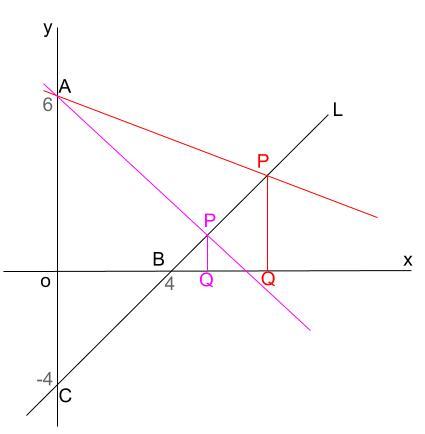 中学数学・高校受験chu-su- 1次関数 東京 図2