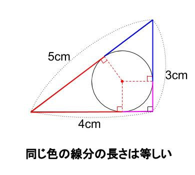 中学数学・高校受験chu-su- 三角形と内接円 図2-2