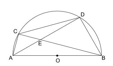 中学数学・高校受験chu-su- 円の総合問題・30度の利用 図1