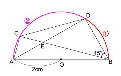 中学数学・高校受験chu-su- 円の総合問題・30度の利用 図3