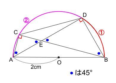 中学数学・高校受験chu-su- 円の総合問題・30度の利用 図4