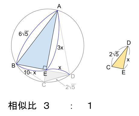 中学数学・高校受験chu-su- 円の入試問題 図5