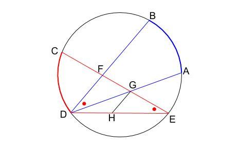 中学数学・高校受験chu-su- 円の総合問題 難問 図2