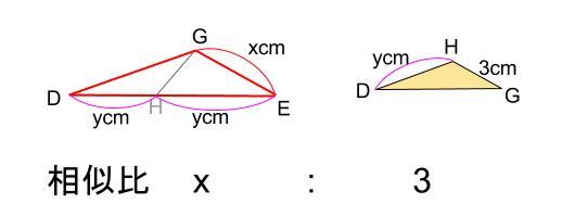 中学数学・高校受験chu-su- 円の総合問題 難問 図9