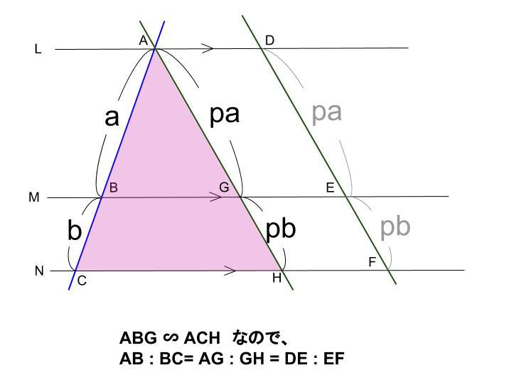中学数学・高校受験chu-su- 平行線と線分の比 1-2