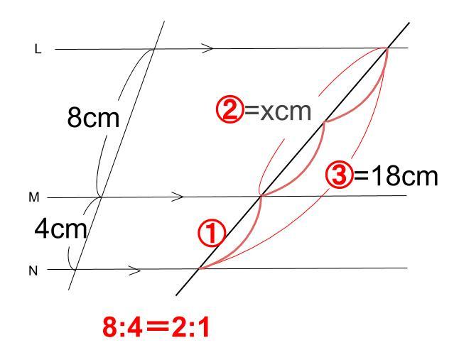 中学数学・高校受験chu-su- 平行線と線分の比 1-4