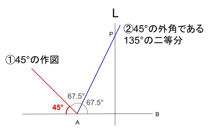 中学数学・高校受験chu-su- 作図 円周角の定理の利用7