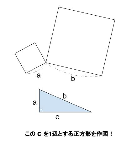 中学数学・高校受験chu-su- 作図 正方形の面積の差2