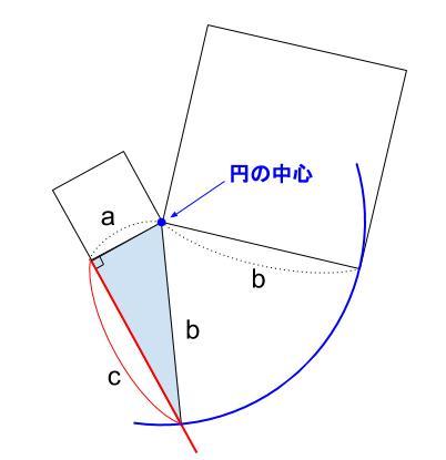 中学数学・高校受験chu-su- 作図 正方形の面積の差3