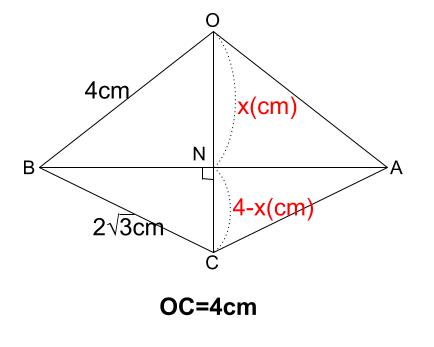 中学数学・高校受験chu-su- 正四角錐 展開図