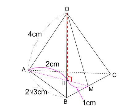 中学数学・高校受験chu-su- 正四角錐 図2