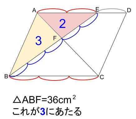 中学数学・高校受験chu-su- 相似な図形の面積比 図8