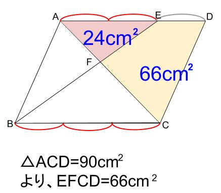 中学数学・高校受験chu-su- 相似な図形の面積比 図9-2