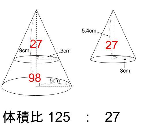 中学数学・高校受験chu-su- 相似な図形の体積比 図7