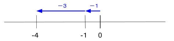 中学数学・高校受験chu-su- -1-3