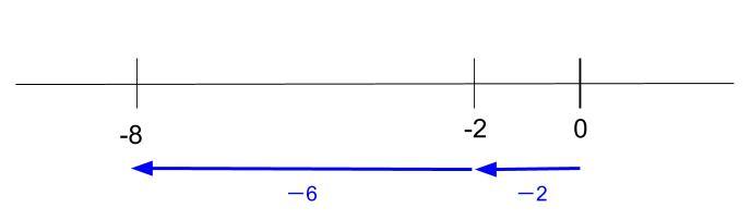 中学数学・高校受験chu-su- 正負の数 正の数を引く2