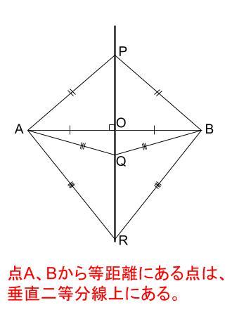 中学数学・高校受験chu-su- 2点から等距離が垂直二等分線