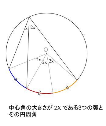 中学数学・高校受験chu-su- 円周角の定理 弧の長さに比例