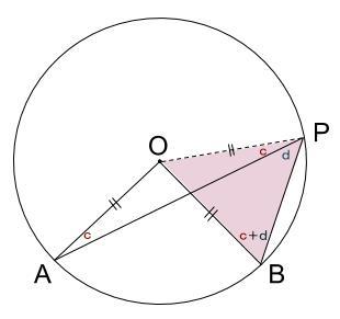 中学数学・高校受験chu-su- 円周角の定理の成立2-3 図3