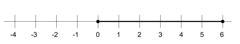 中学数学・高校受験chu-su- 変域 以上 以下