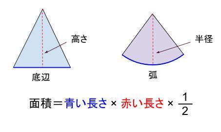 中学数学・高校受験chu-su- おうぎ形と三角形が似ている図