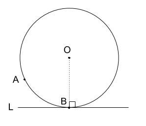 中学数学・高校受験chu-su- 作図 接線と円 ラフスケッチ1