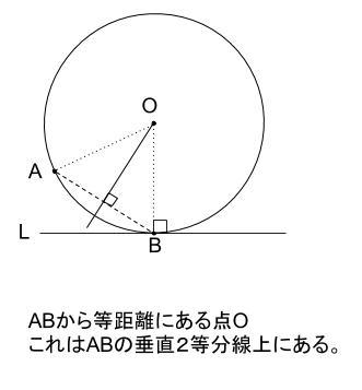 中学数学・高校受験chu-su- 作図 接線と円 ラフスケッチ2