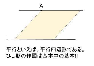 中学数学・高校受験chu-su- 作図 平行線 ラフスケッチ2