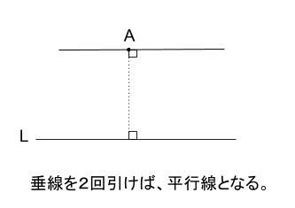 中学数学・高校受験chu-su- 作図 平行線 ラフスケッチ1