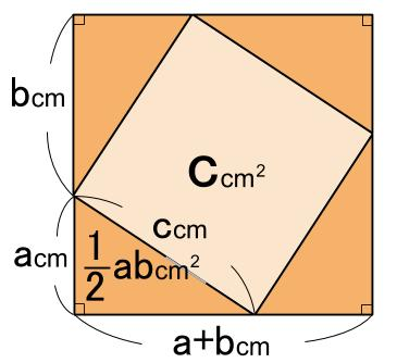中学数学・高校受験chu-su- 三平方の定理の証明  図2