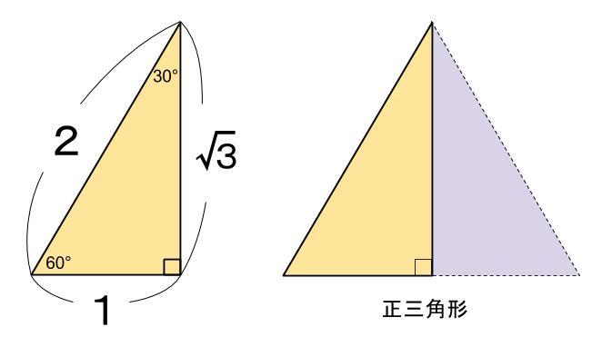 中学数学・高校受験chu-su- 三平方の定理 三角定規 30度 60°度 正三角形の半分