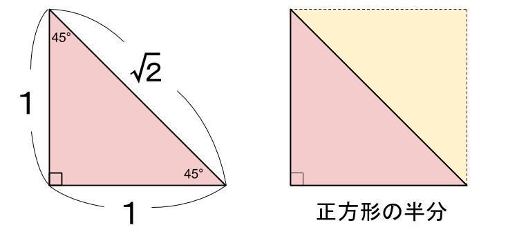 中学数学・高校受験chu-su- 三平方の定理 三角定規 30度 60°度 正方形の半分