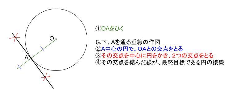 中学数学・高校受験chu-su- 作図 円の接線 解答図 手順
